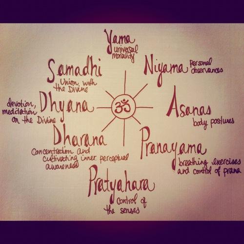 yogavibes-yoga-online-8limbsofyoga